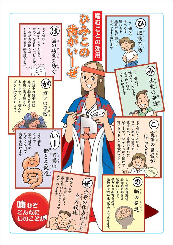 8020推進財団HPより引用 http://www.8020zaidan.or.jp/info/effect8.html